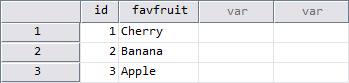Data View of FRUIT