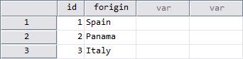 Data View of ORIGIN